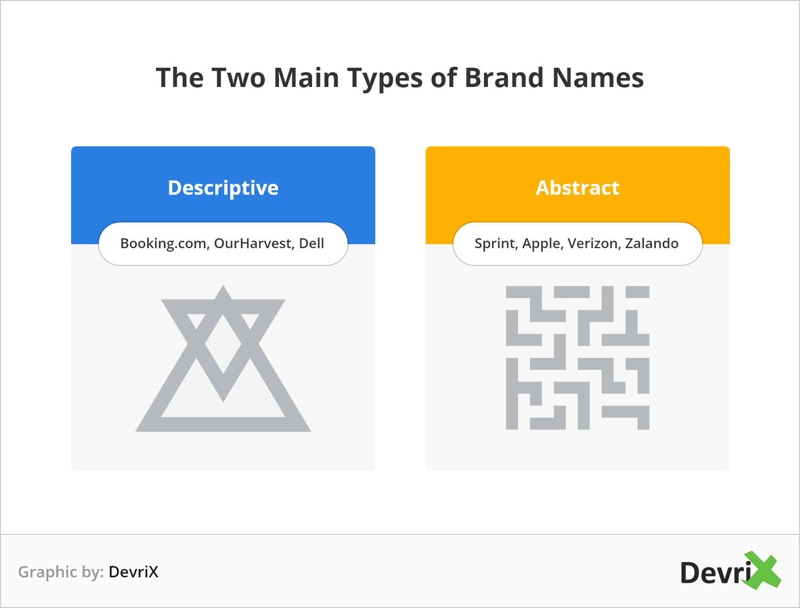 Brand Naming Conventions