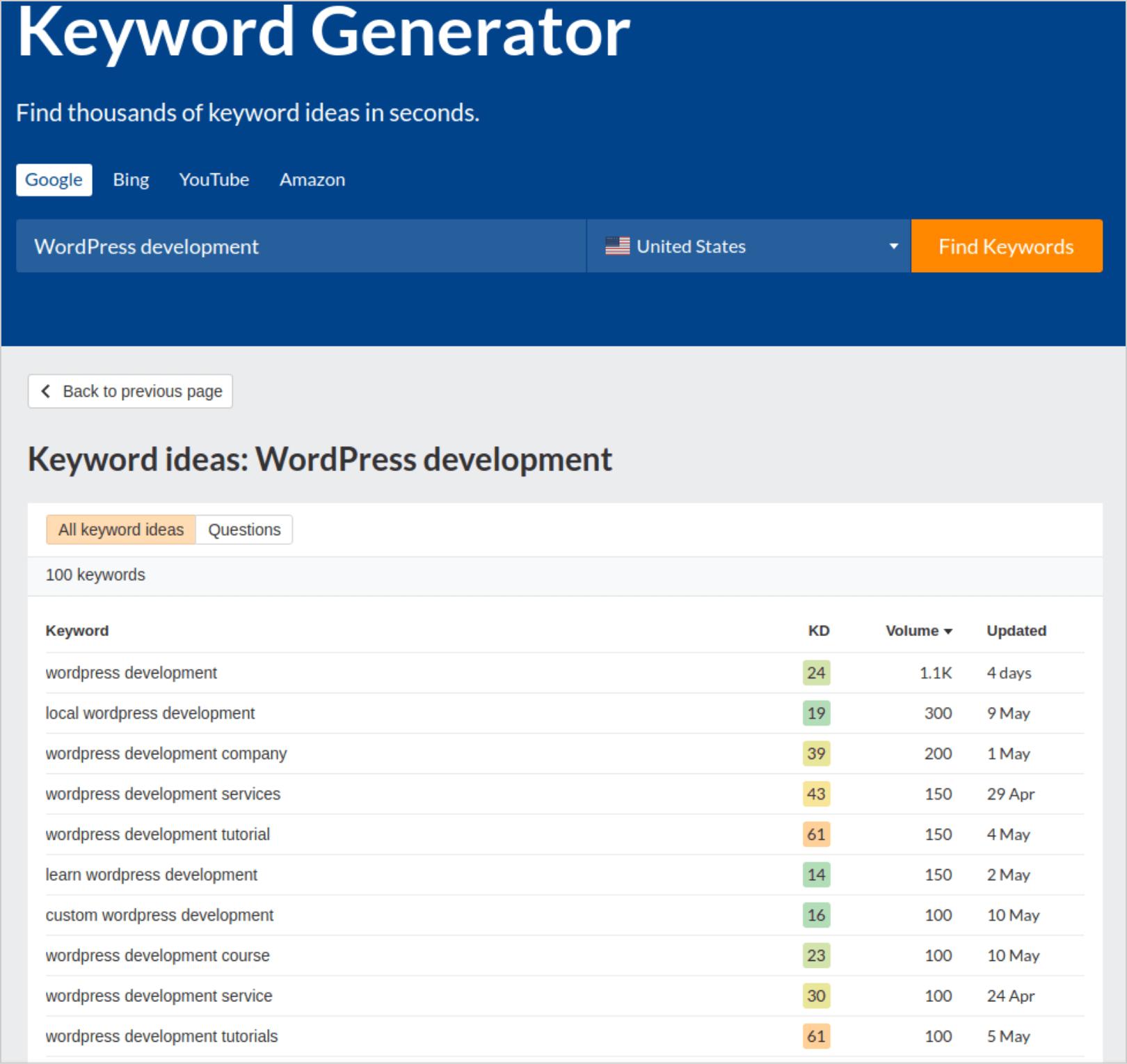 Keyword Generator, by Ahrefs