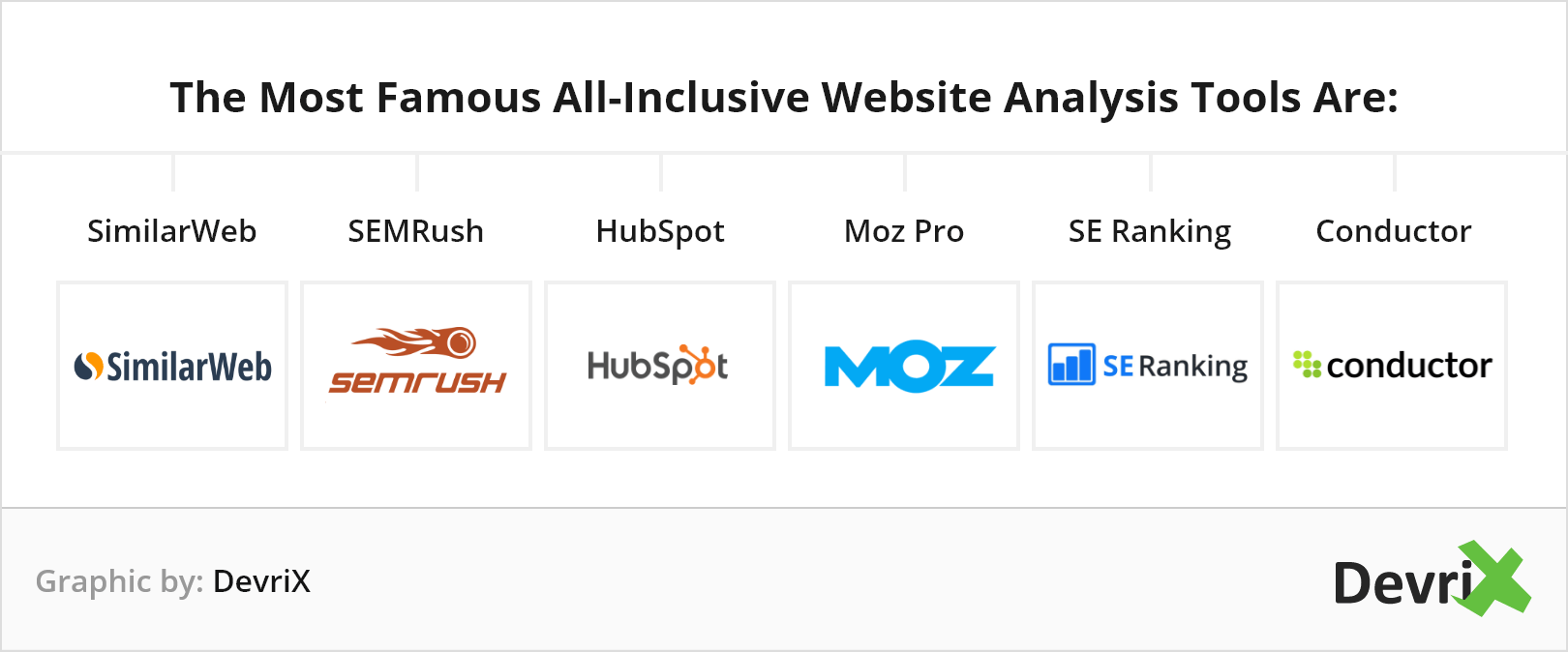 The-most-famous-all-inclusive-website-analysis-tools