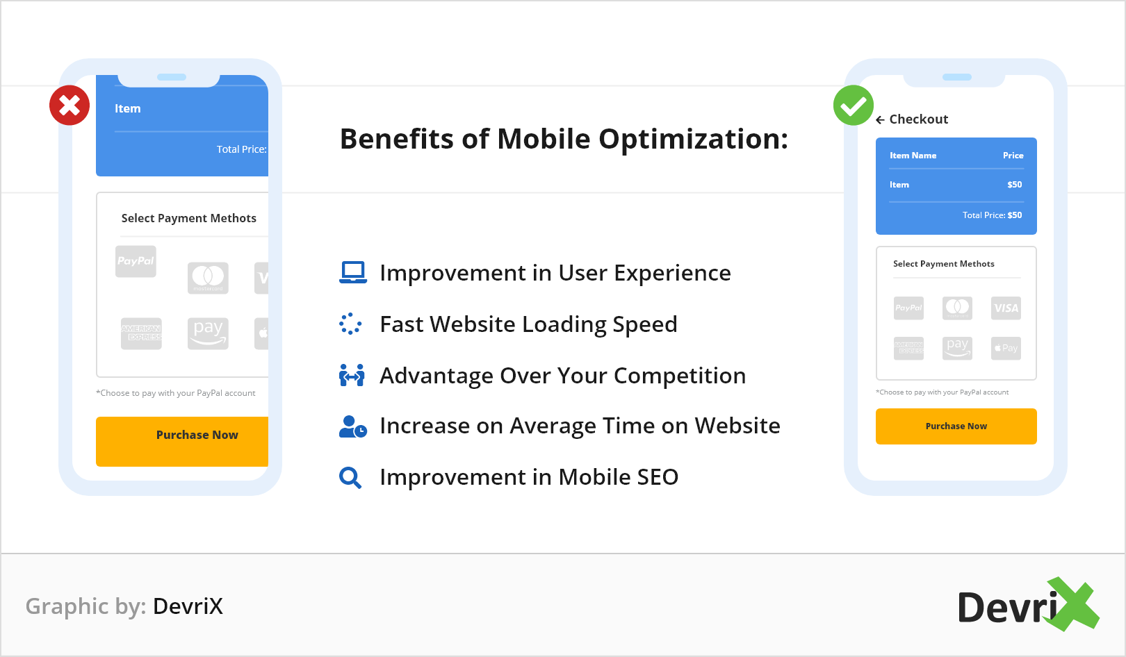 Mobile Optimization Is the Key