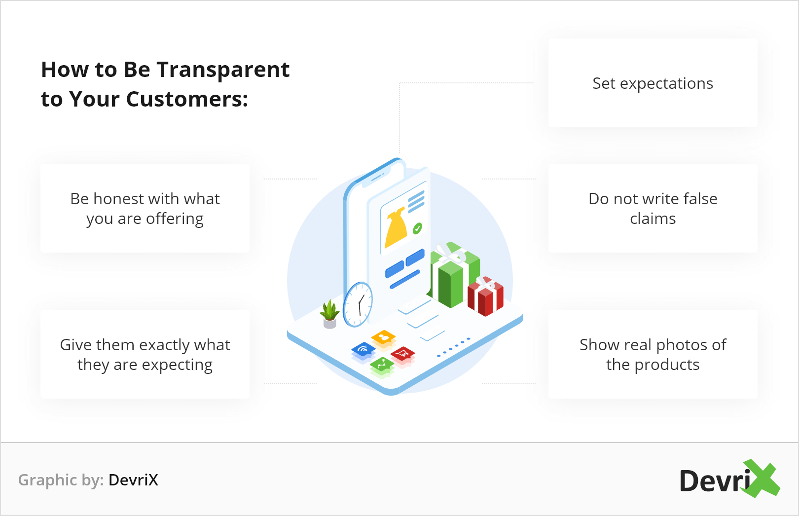 How to be Transparent to your Customers:
