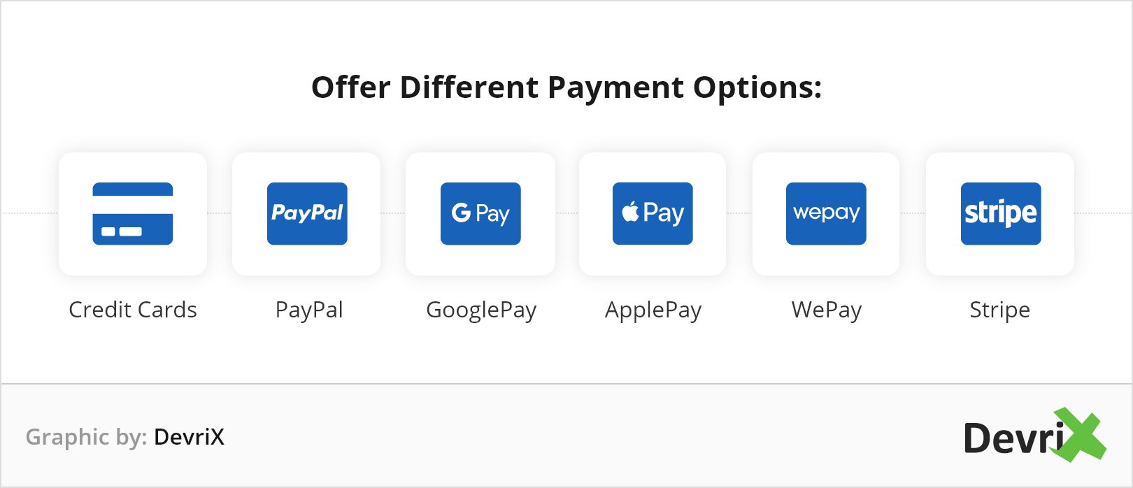 Offer Different Payment Options