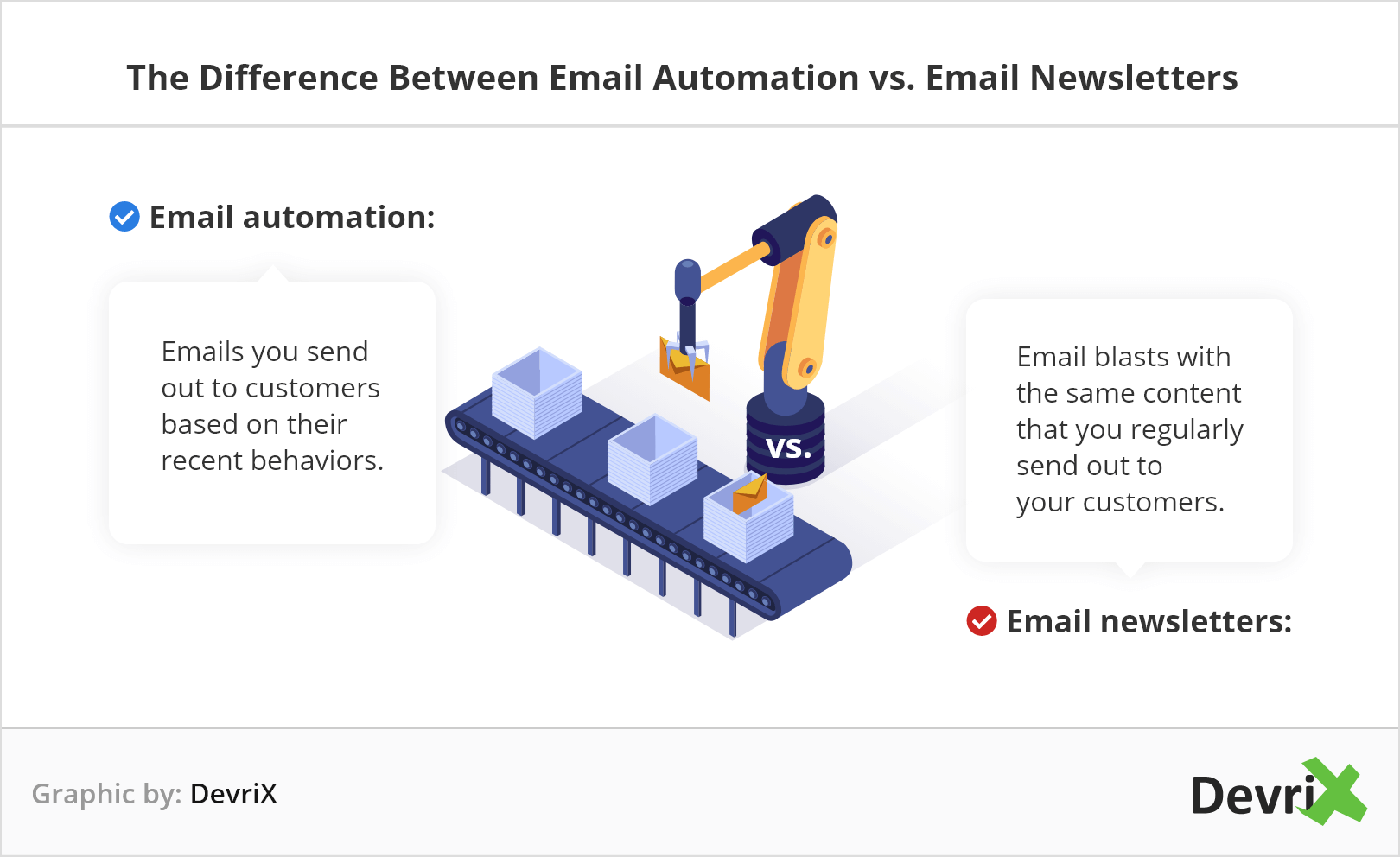 the-difference-between-email-automation-vs-email-newsletters-graphic@2x