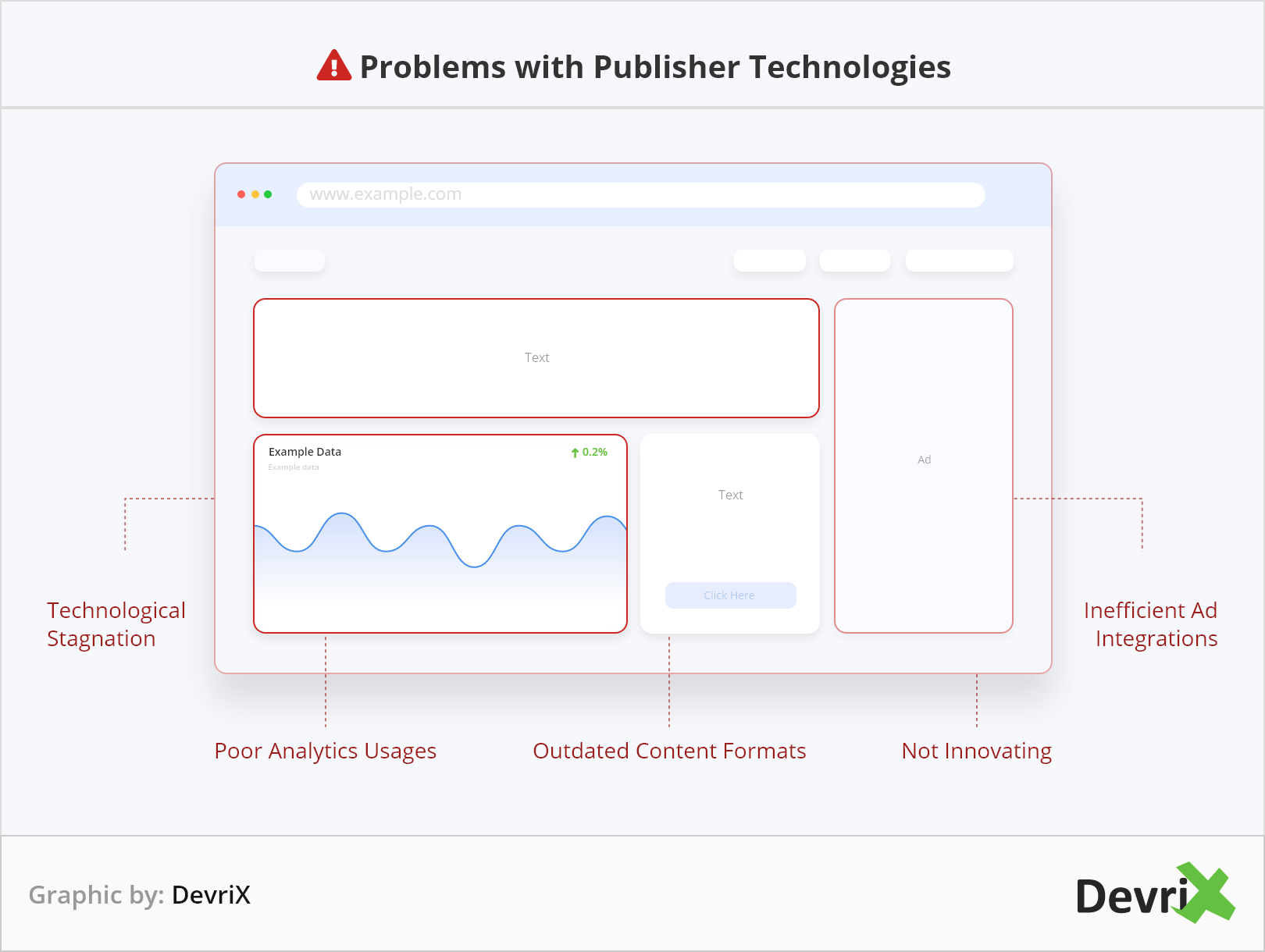 Problems-with-Publisher-Technologies