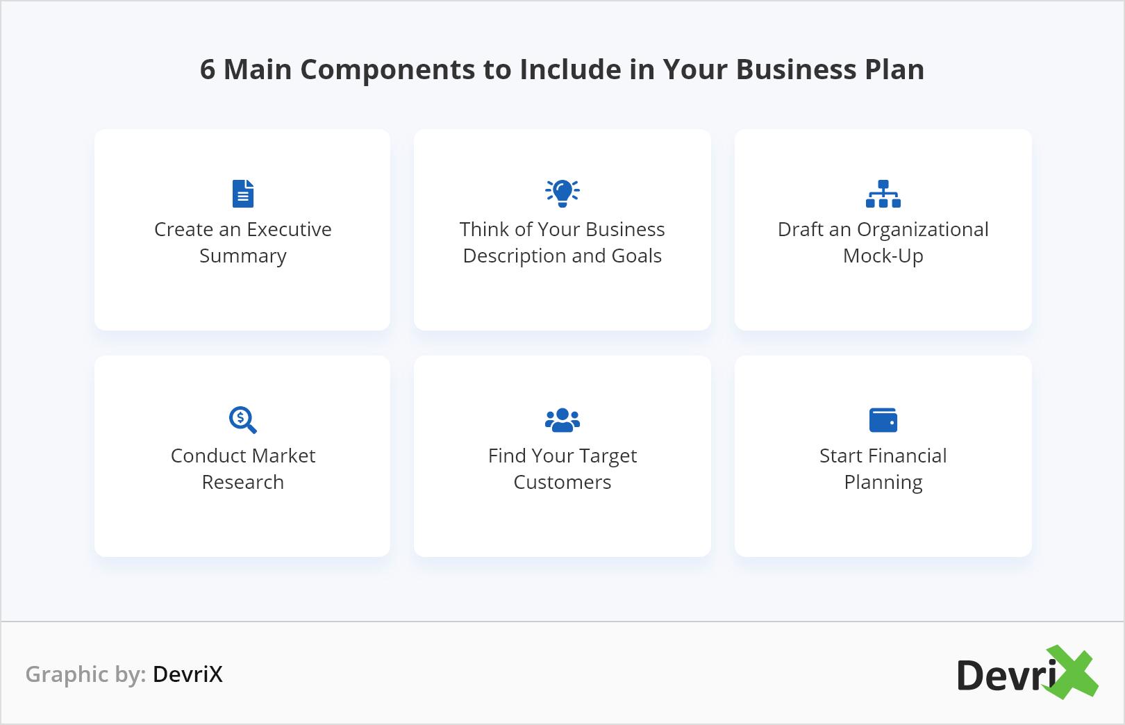 2. Draft a Business Plan