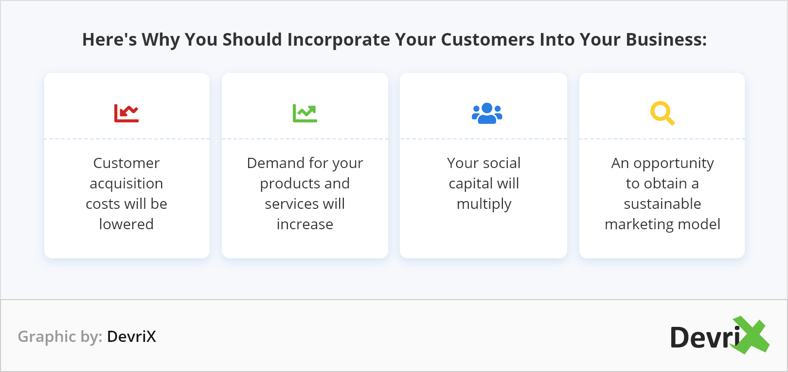 Here's-Why-You-Should-Incorporate-Your-Customers-Into-Your-Business