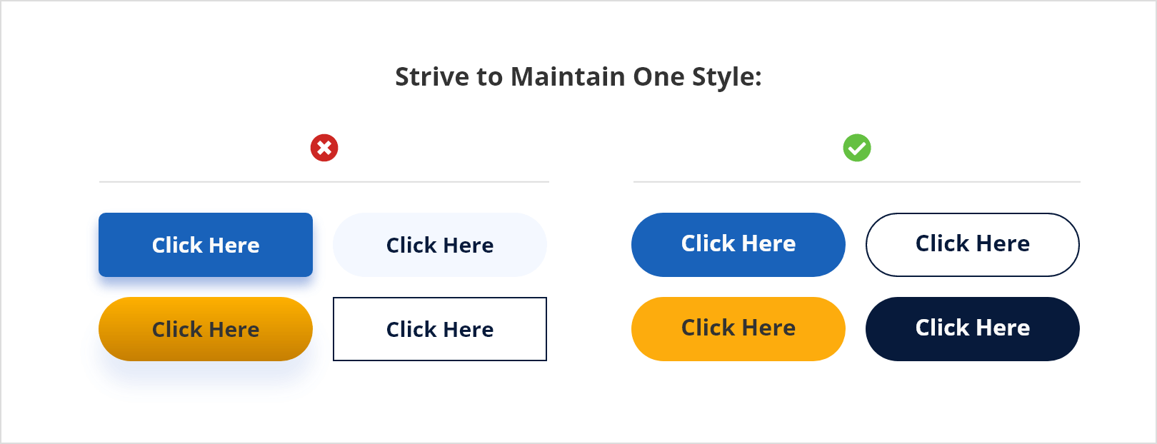 Strive to maintain one style