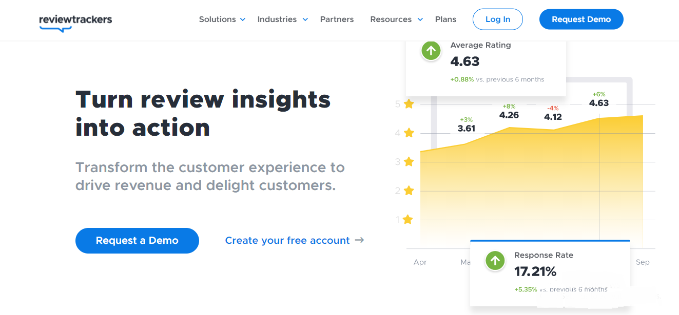 review trackers tool