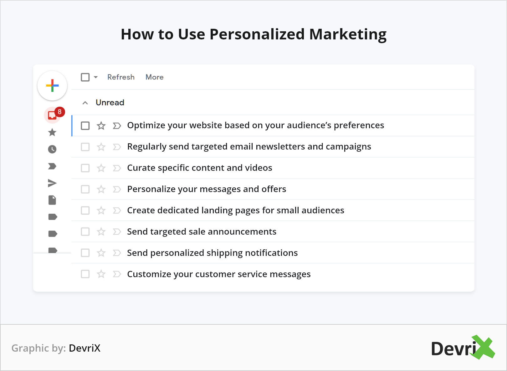 How to Use Personalized Marketing
