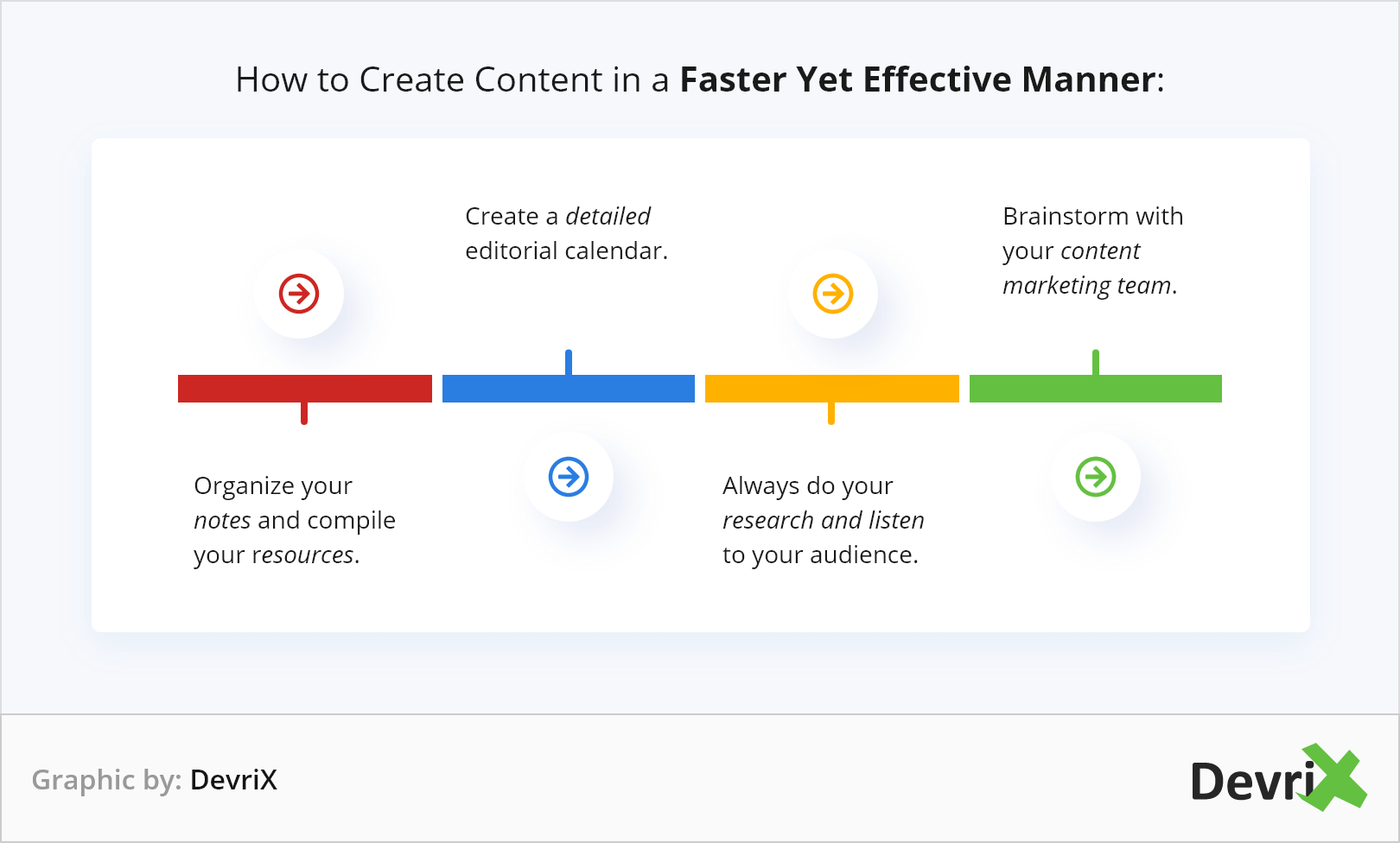 How to Create Content in a Faster Yet Effective Manner