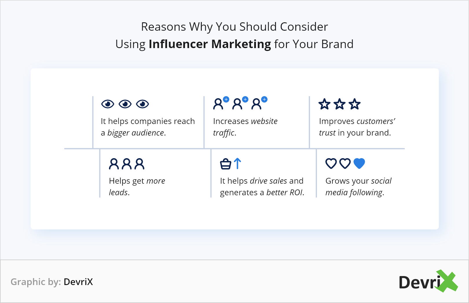 Reasons Why You Should ConsiderUsing Influencer Marketing for Your Brand