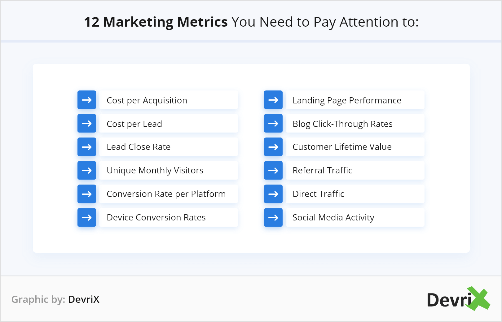 12 Marketing Metrics You Need to Pay Attention