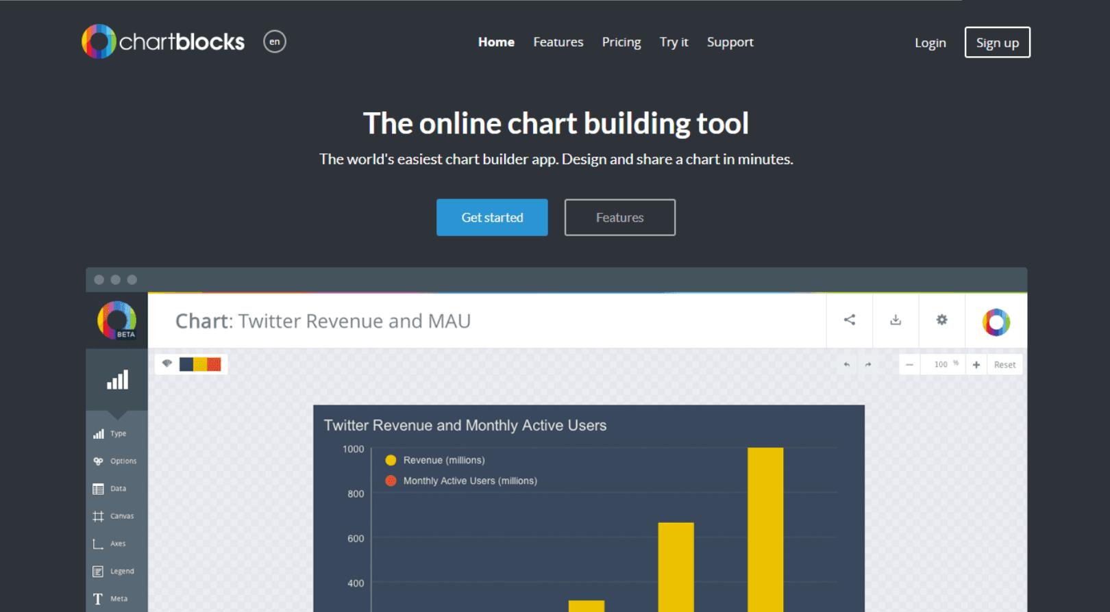 ChartBlocks Home Page