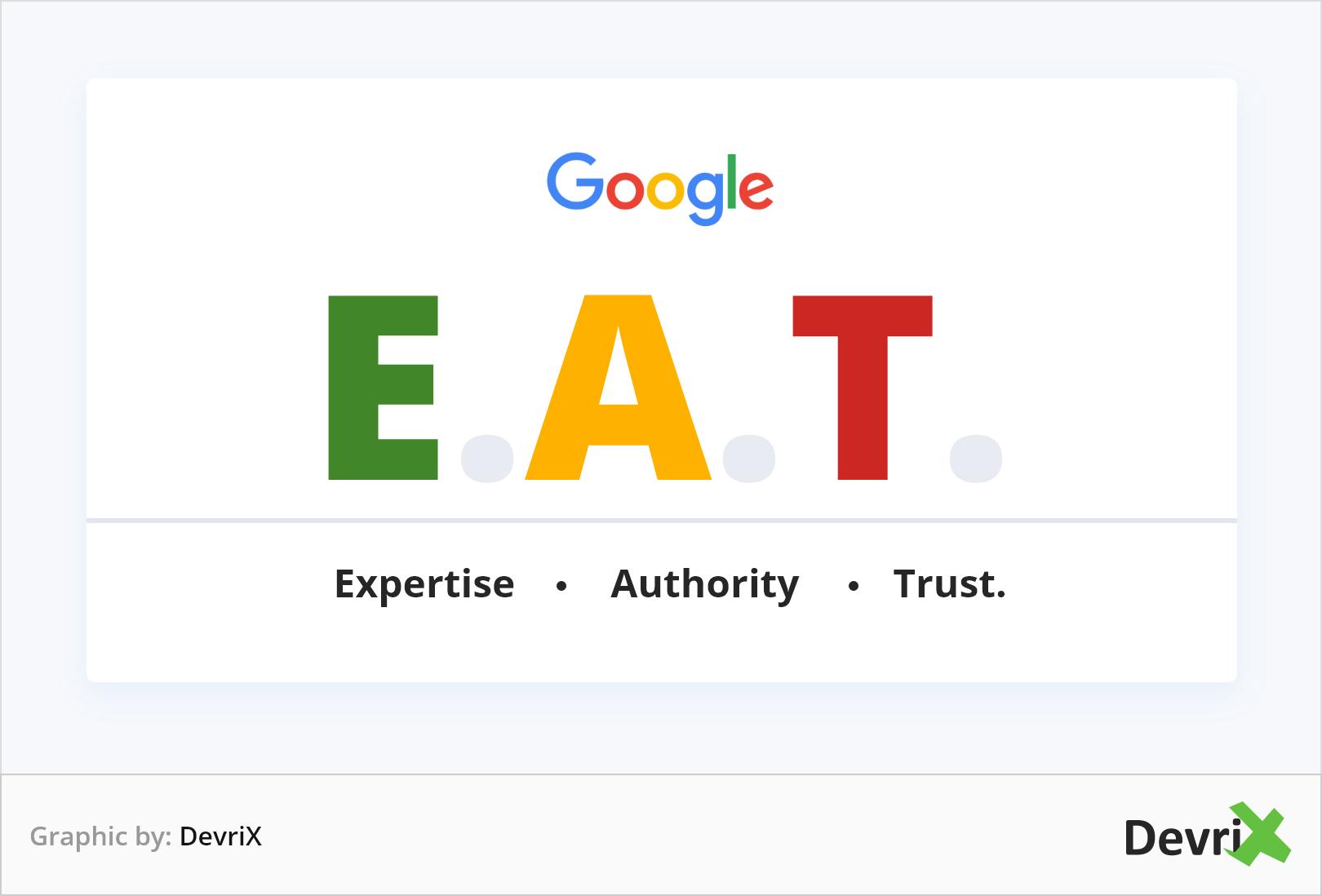 EAT - Expertise-Authority-Trust factors