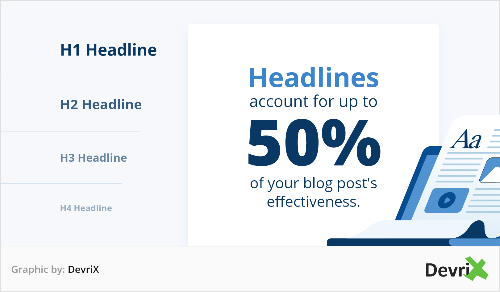 Headlines Account for up to 50% of Your Blog Post's Effectiveness
