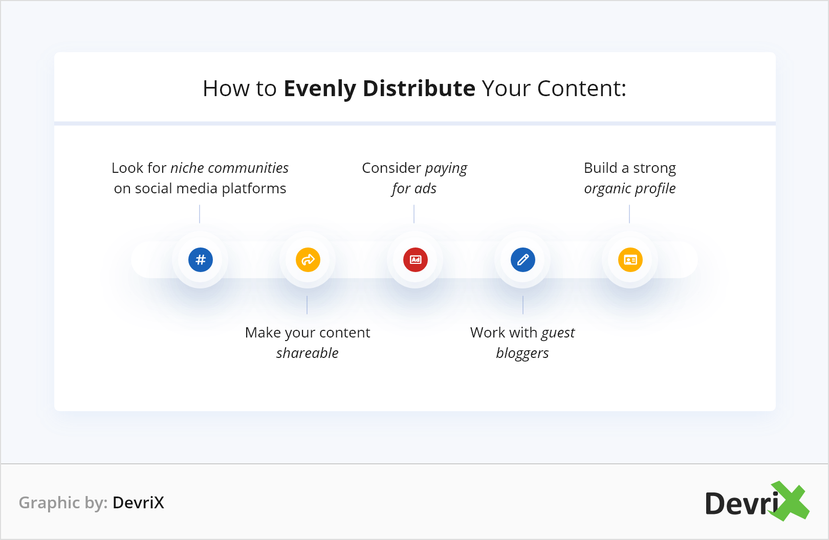 How to Evenly Distribute Your Content