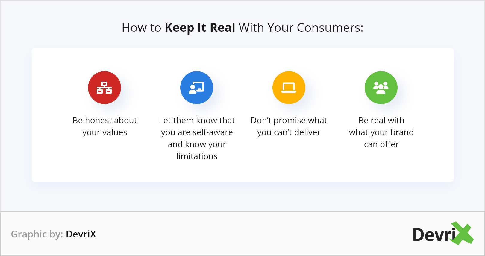 How to Keep It Real With Your Consumers