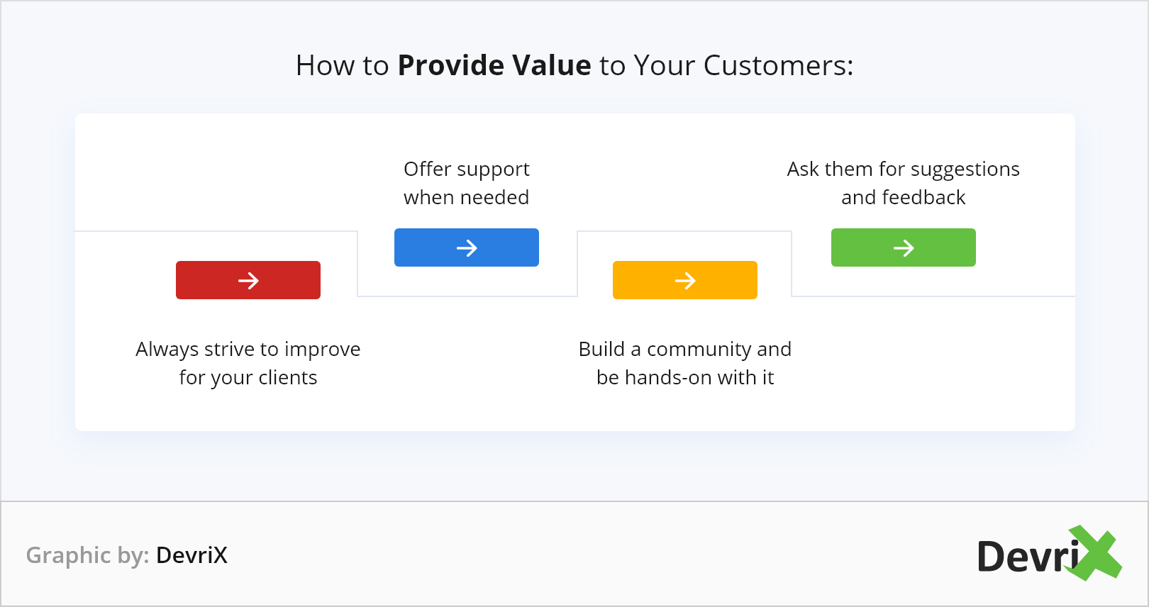 How to Provide Value to Your Customers