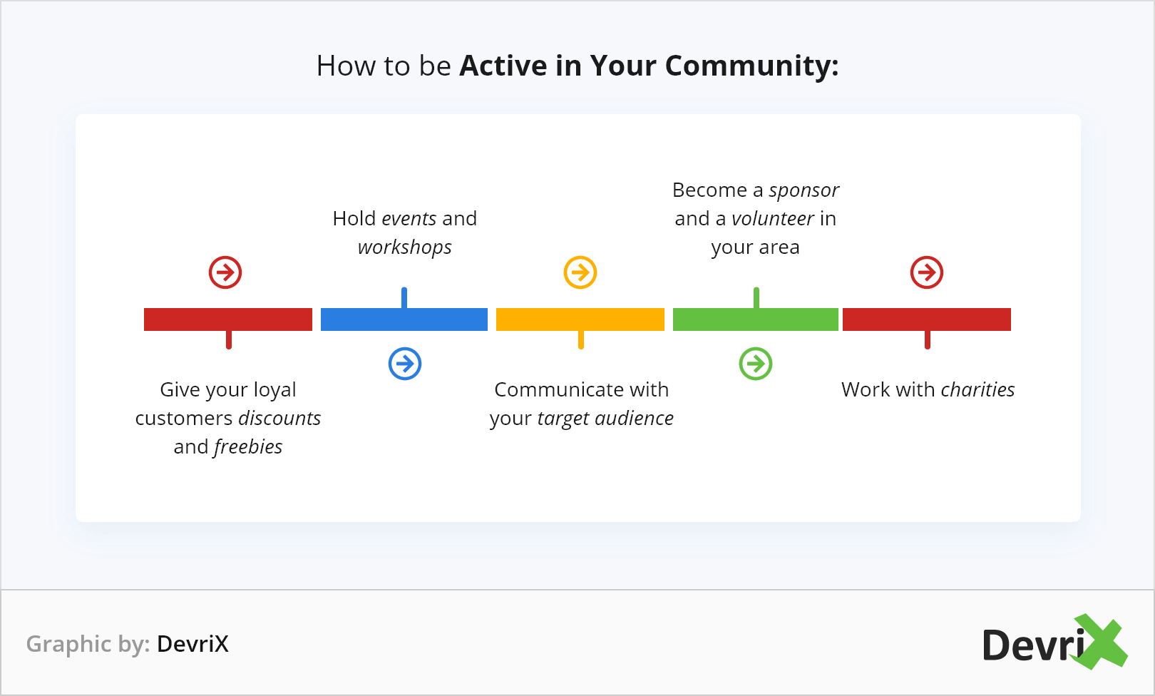 How to be Active in Your Community