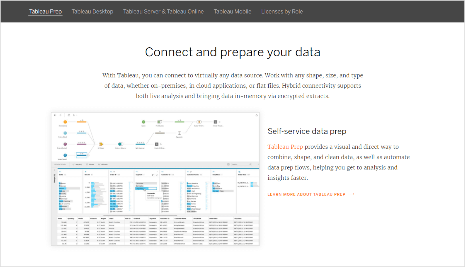 Tableau Prep Connect and Prepare Your Data