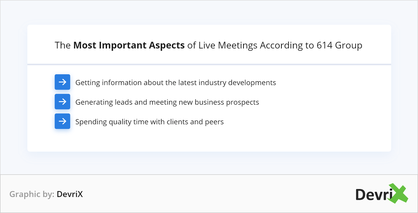 The Most Important Aspects of Live Meeting