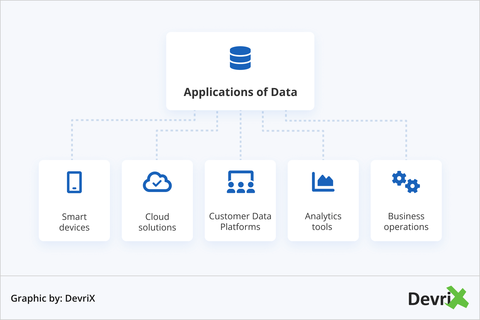 Applications of Data