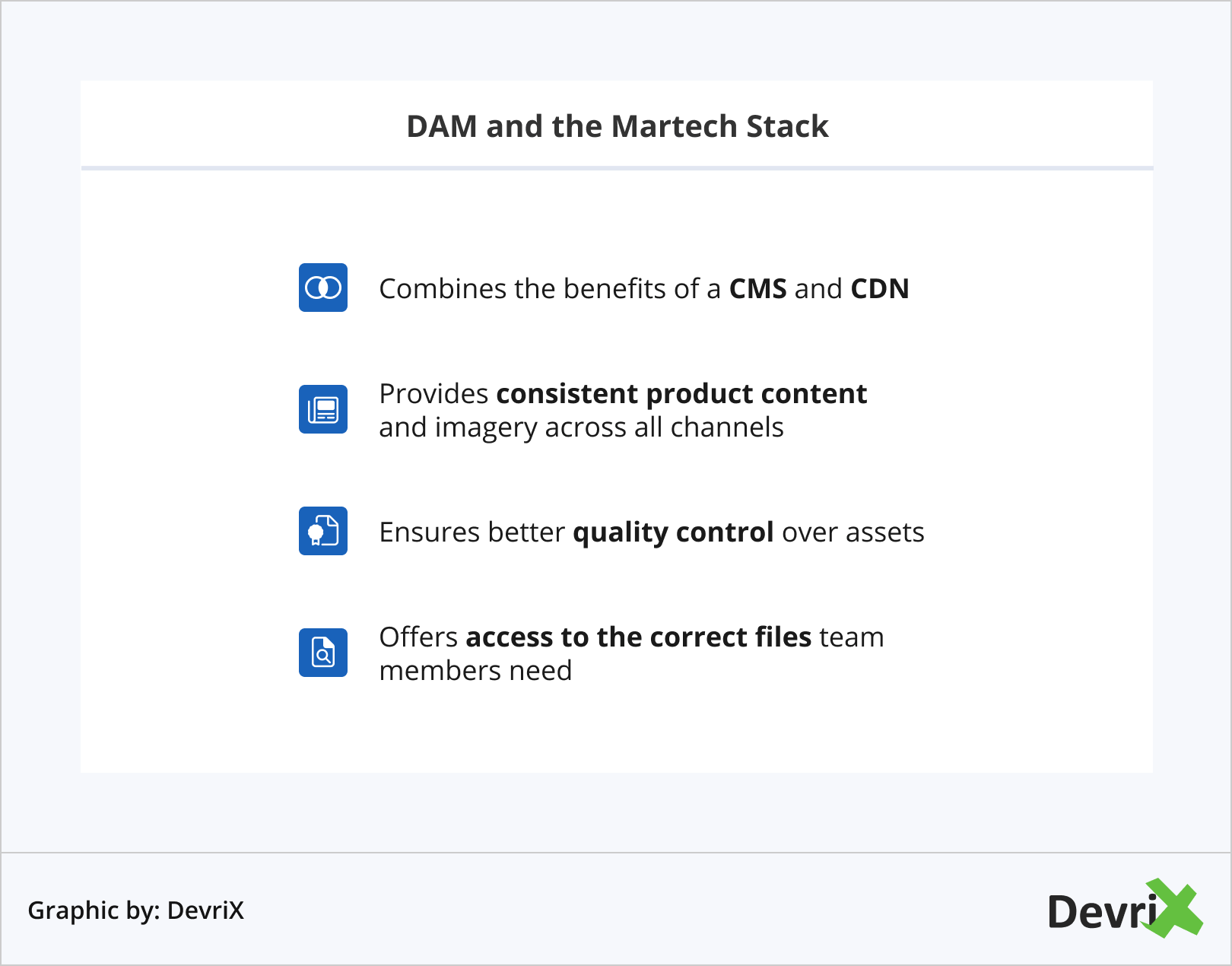 DAM and the Martech Stack