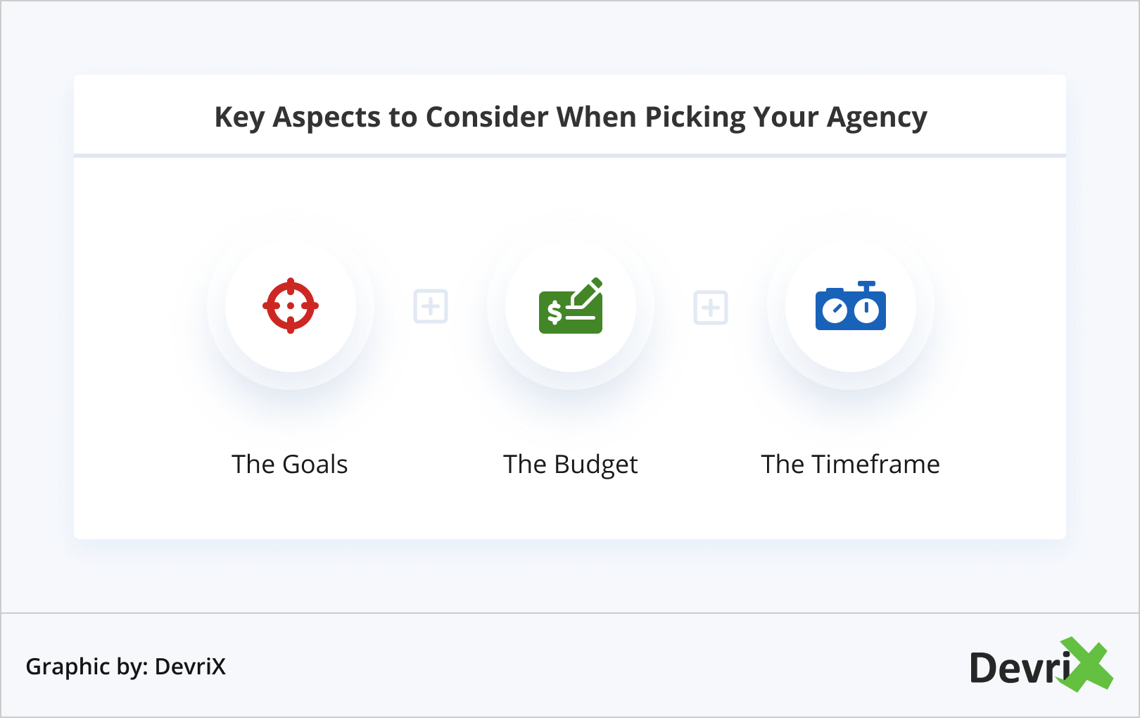 Key Aspects to Consider When Picking Your Agency