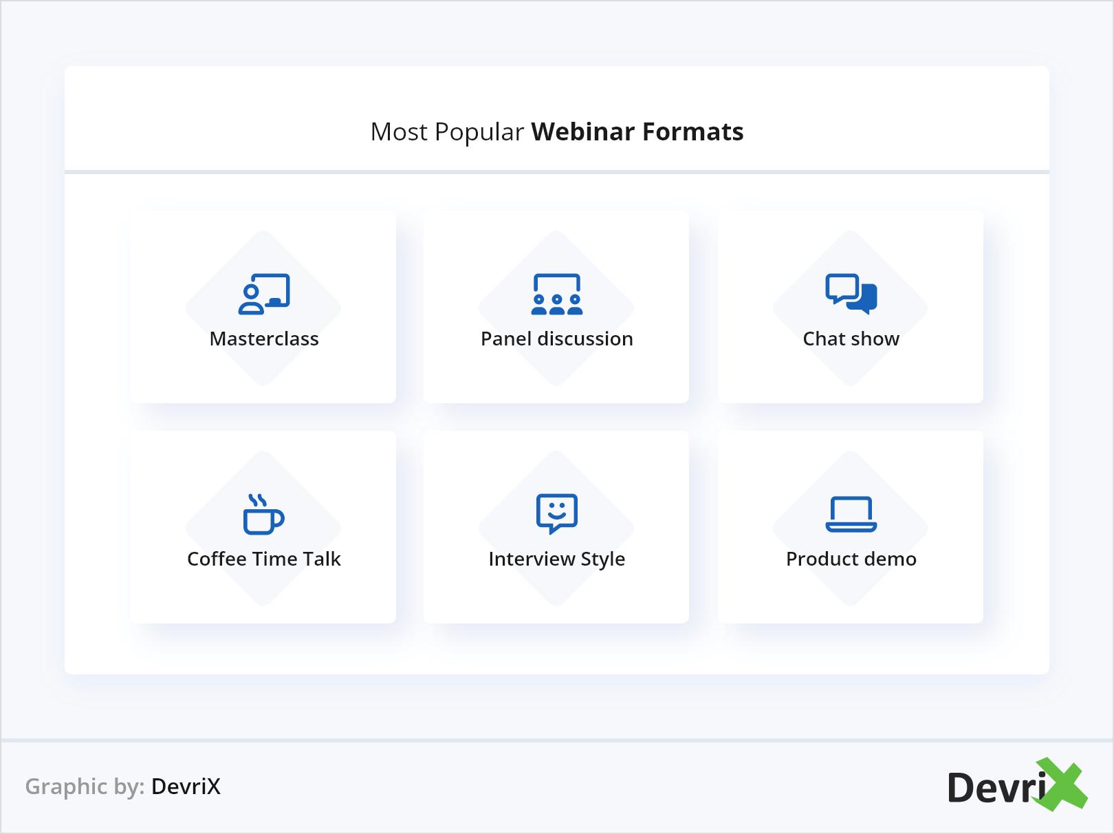 Most Popular Webinar Formats