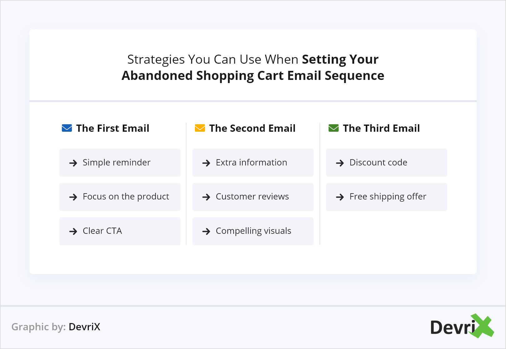 Strategies You Can Use When Setting Your Abandoned Shopping Cart Email Sequence