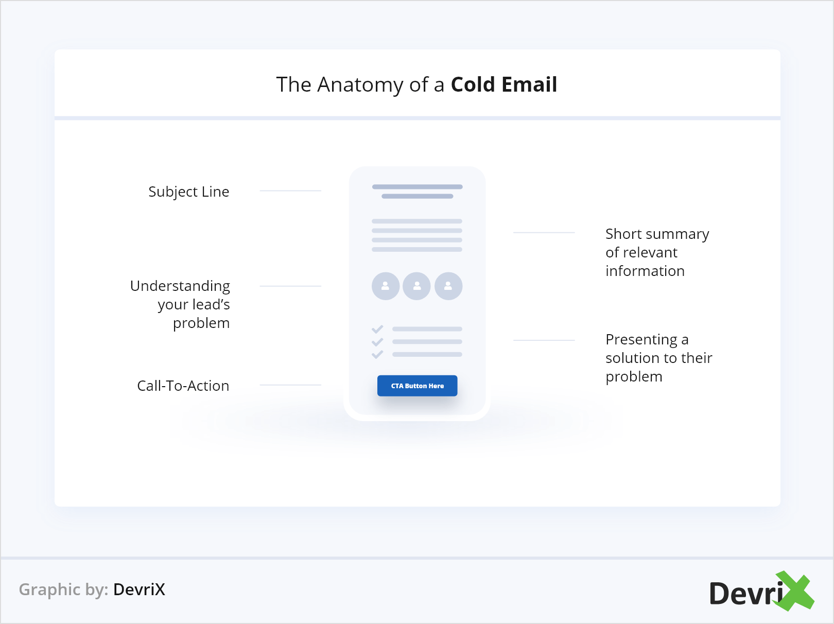 the-anatomy-of-a-cold-email