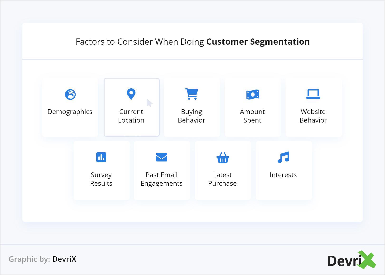 Factors to Consider When Doing Customer Segmentation