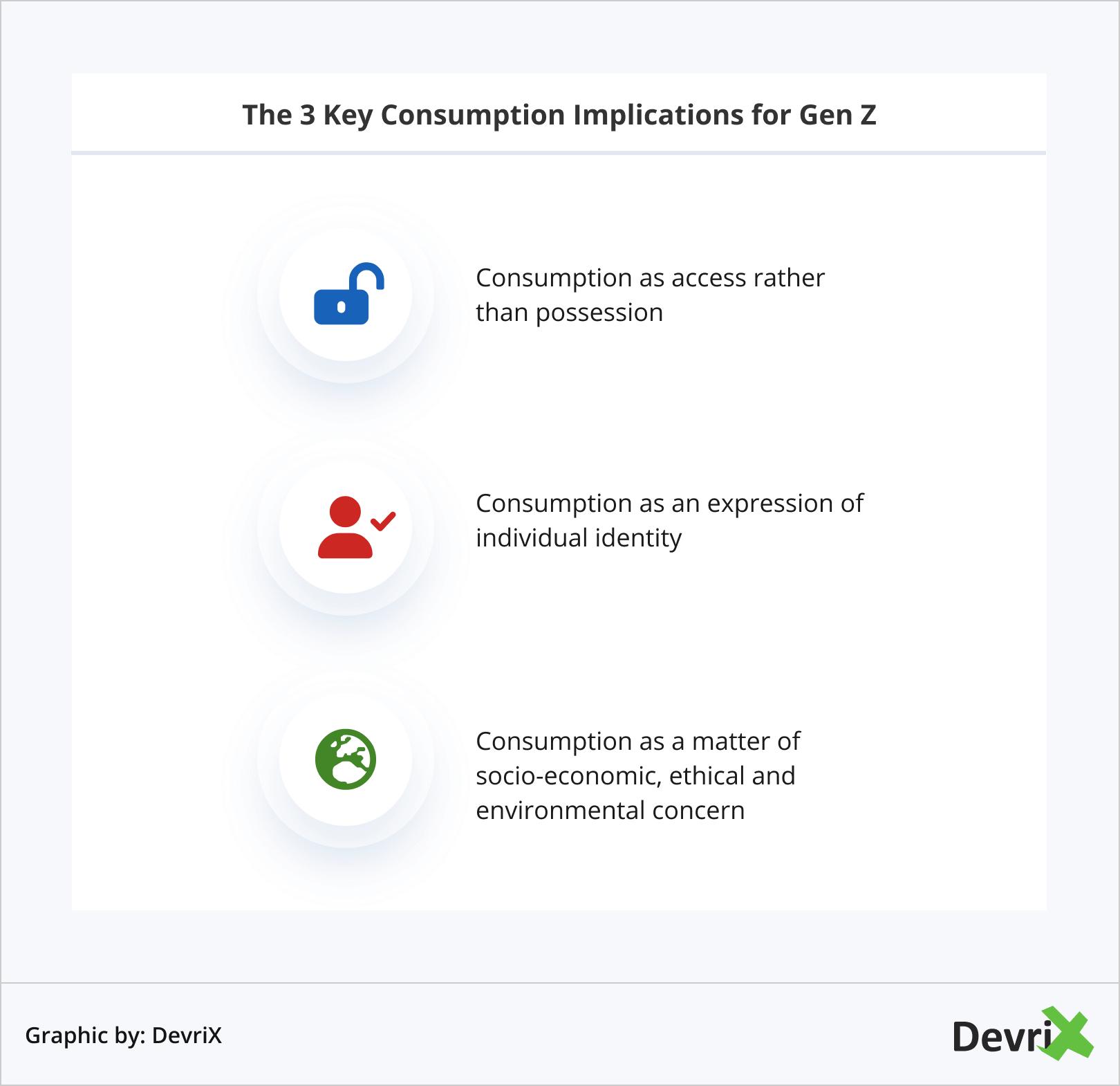 The 3 Key Consumption Implications for Gen Z