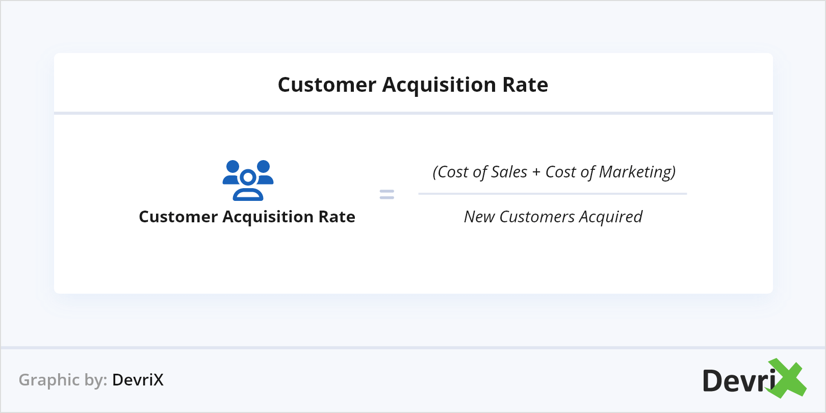 Customer Acquisition Rate
