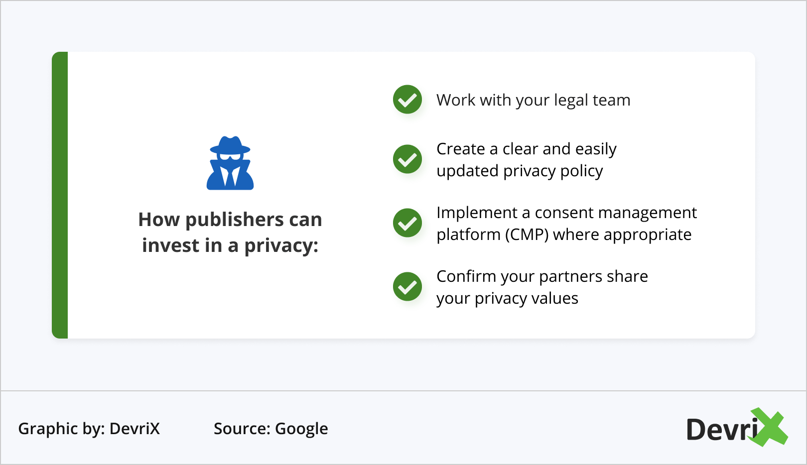 How publishers can invest in a privacy