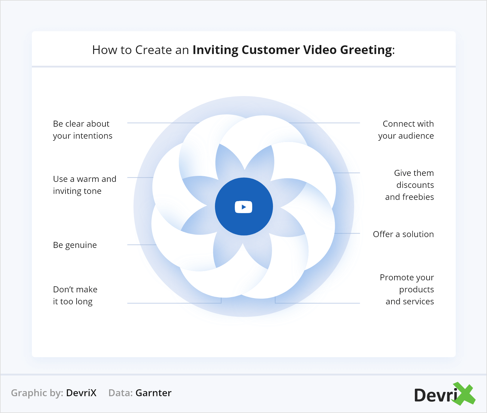How to Create an Inviting Customer Video Greeting