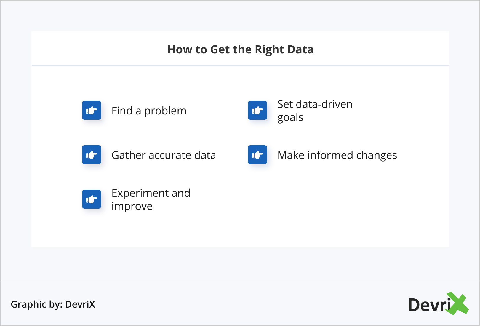 How to Get the Right Data