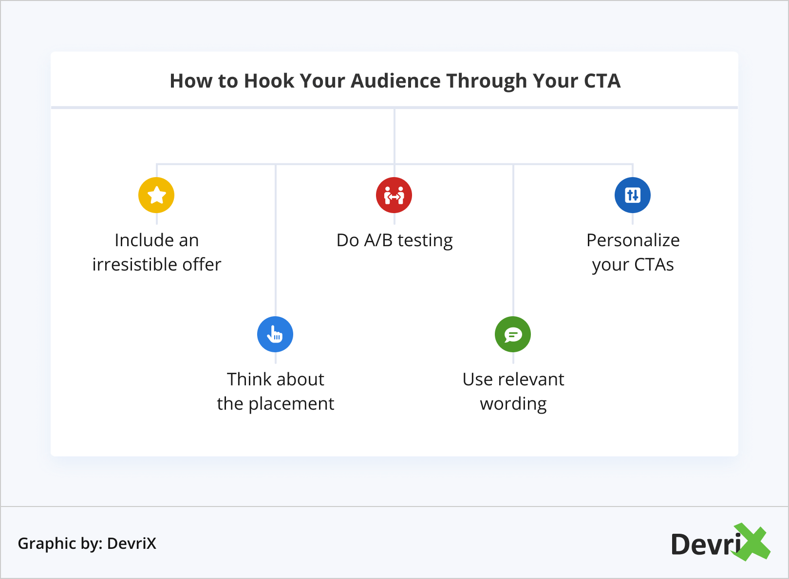 How to Hook Your Audience Through Your CTA