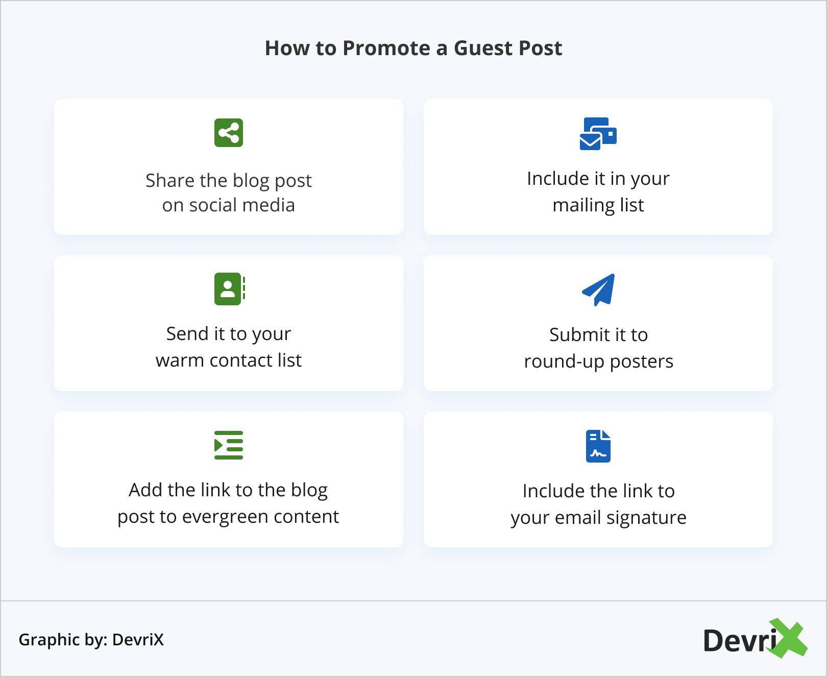 How to Promote a Guest Post