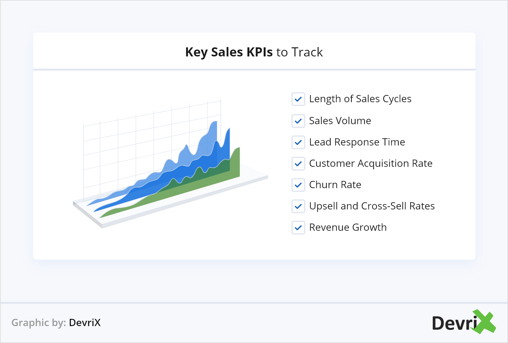 Key Sales KPIs to Track