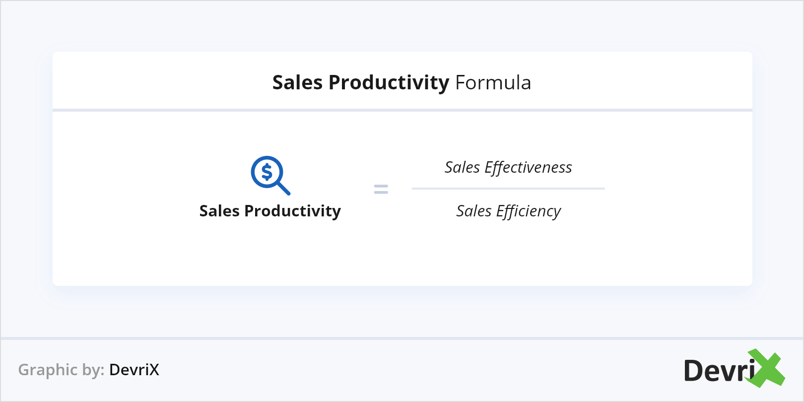 Sales Productivity Formula