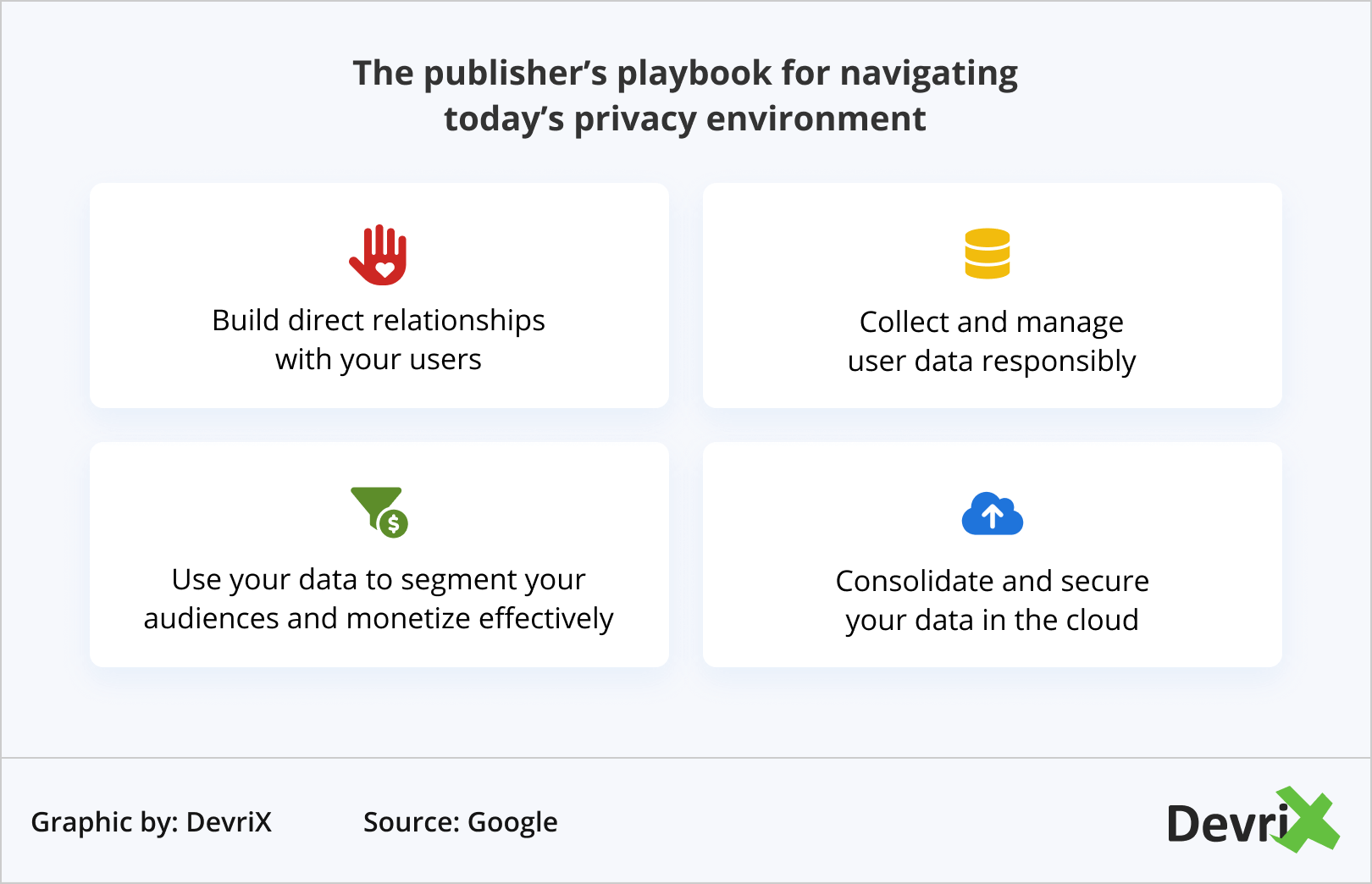 The publisher's playbook for navigating today's privacy environment