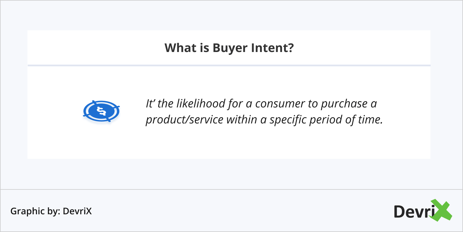 What is Buyer Intent