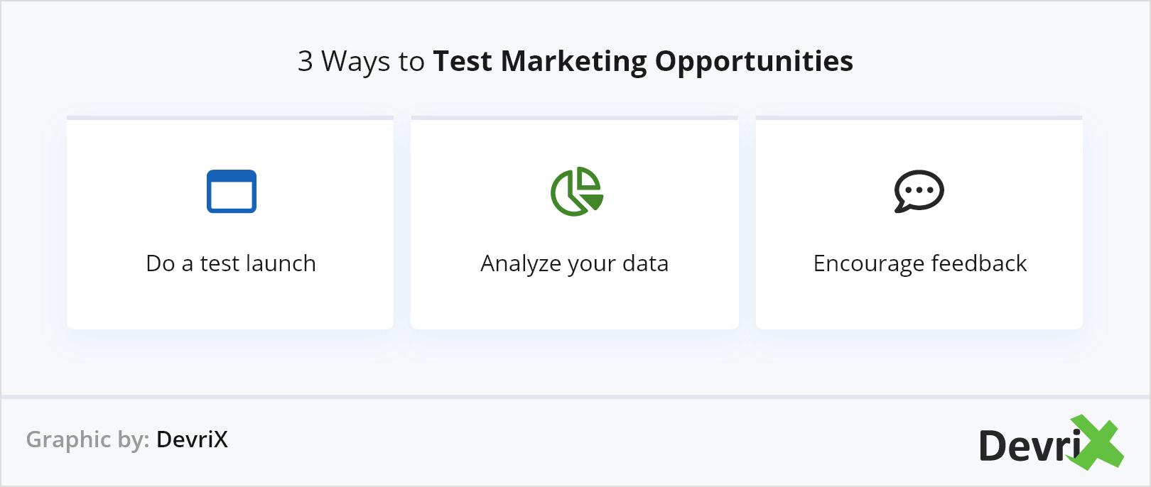 3 Ways to Test Marketing Opportunities@2x
