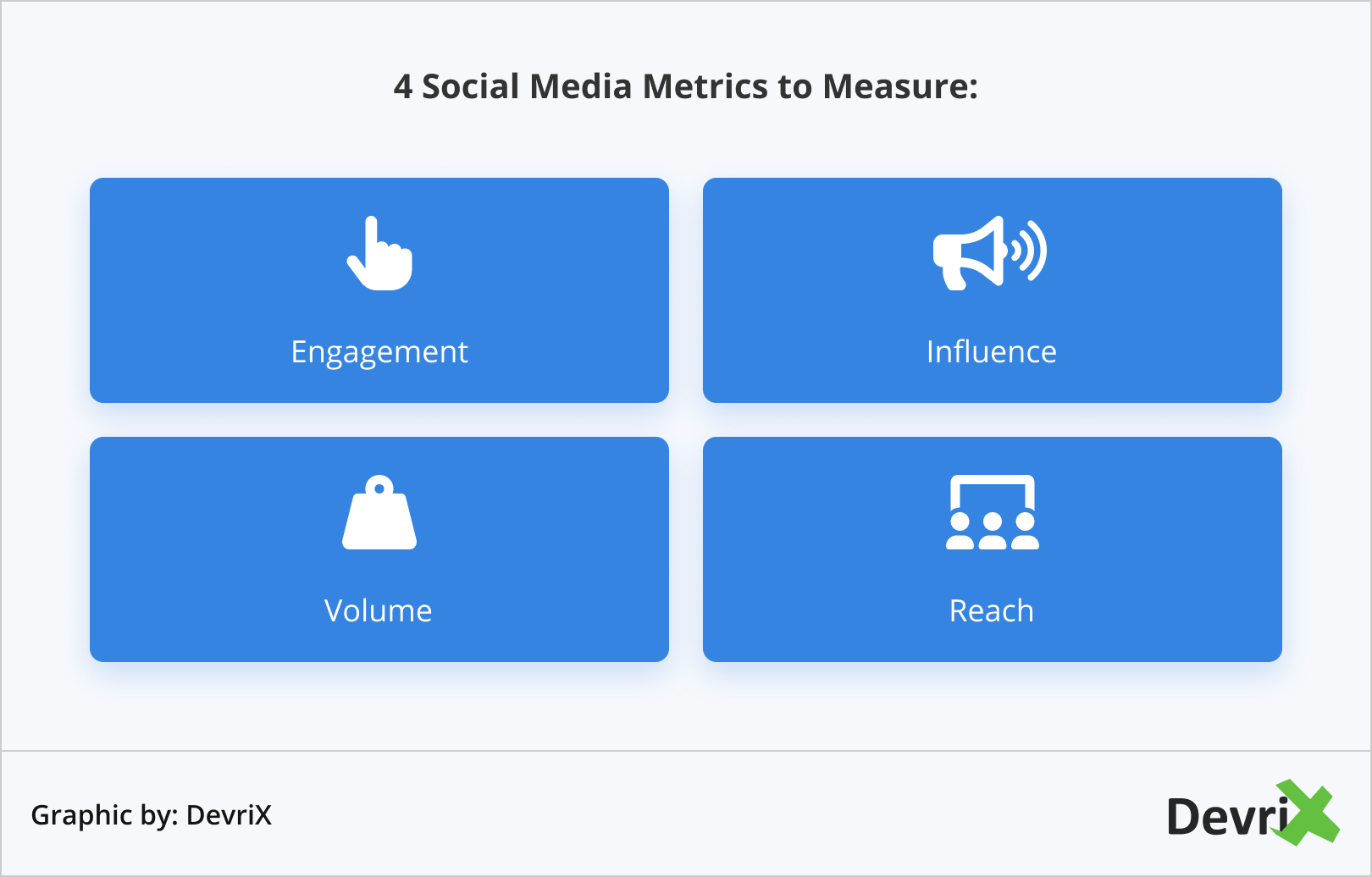 4 Social Media Metrics to Measure