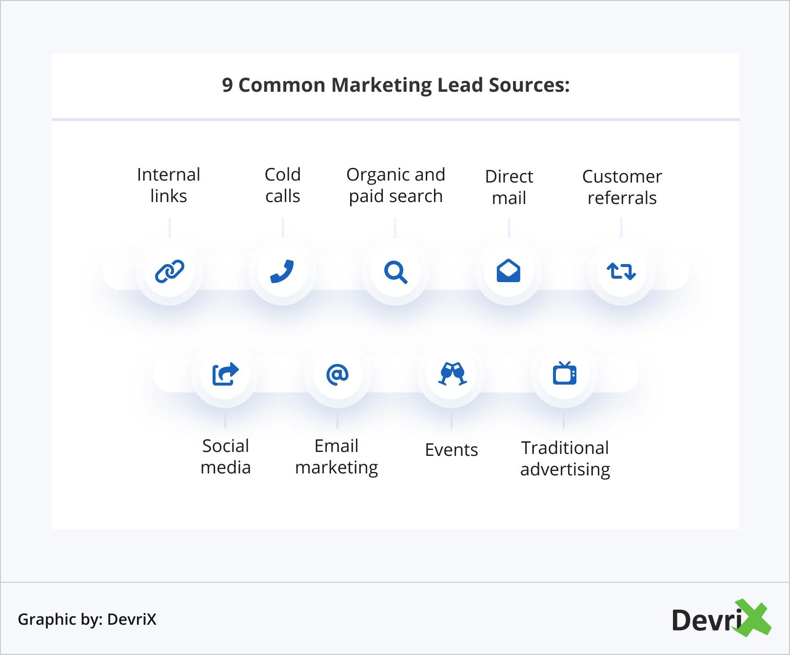 9 Common Marketing Lead Sources
