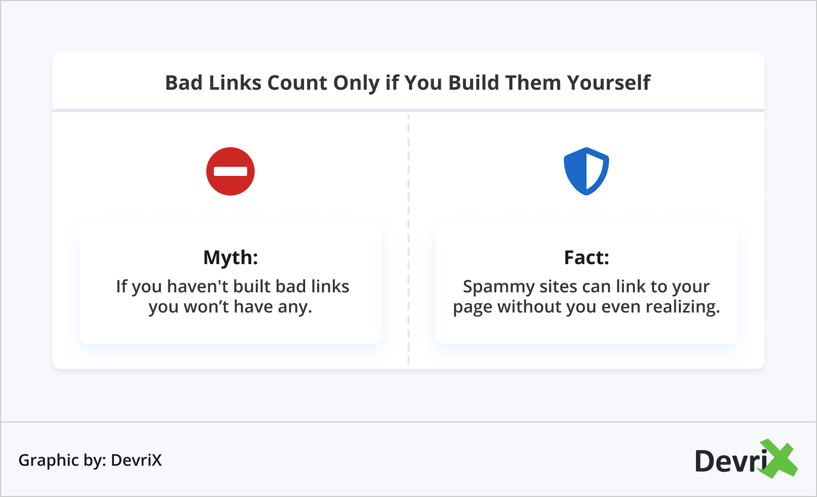 Bad Links Count Only if You Build Them Yourself