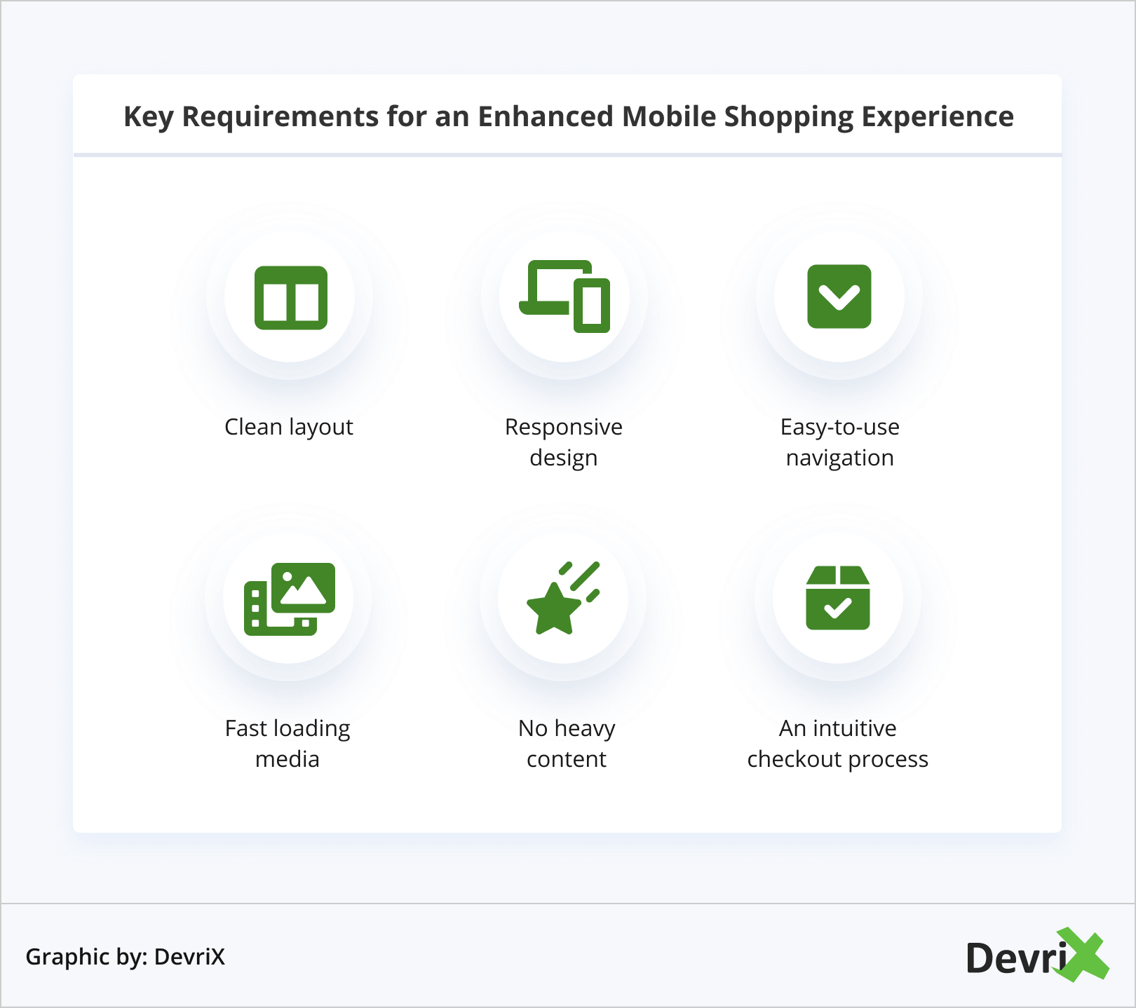 Enhanced Mobile Shopping Experience