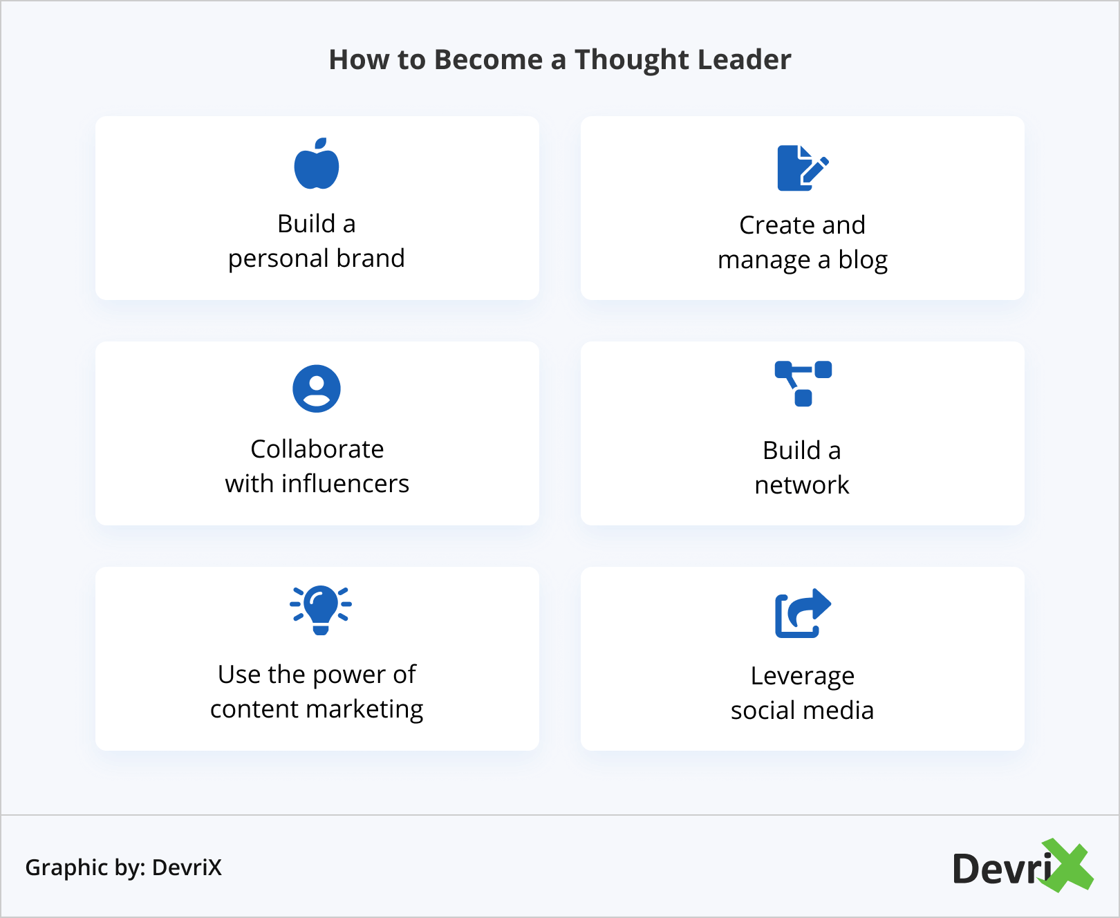 How to Become a Thought Leader