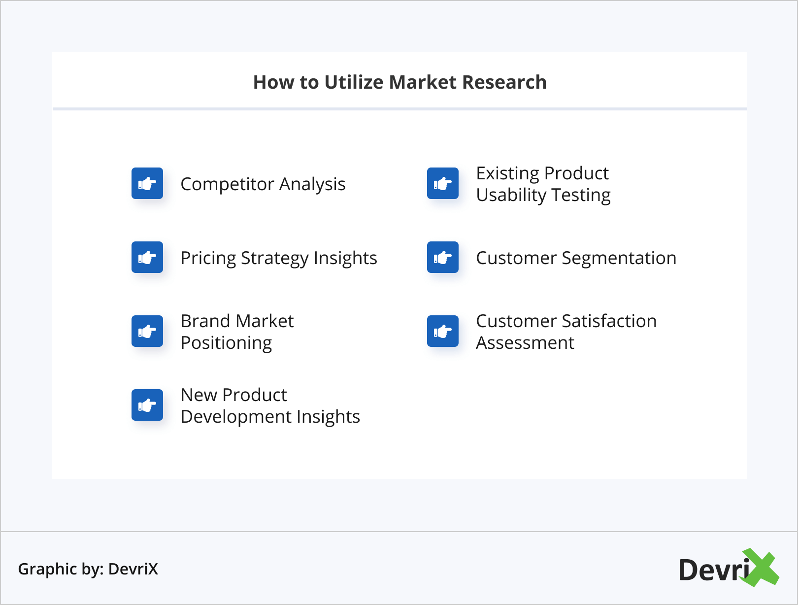 How to Utilize Market Research
